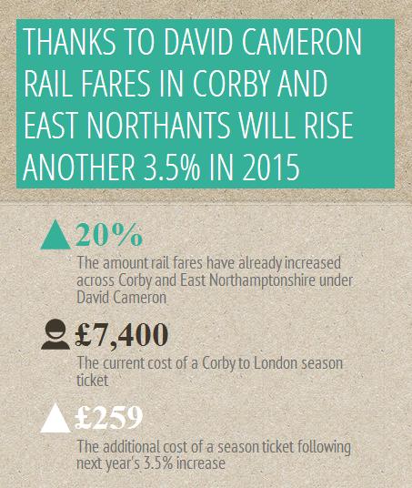 rail fares v2